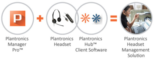 Plantronics Manager Pro and Hub Client Software = perfect headset management solution!