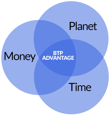 Ven diagram of the BTP advantage